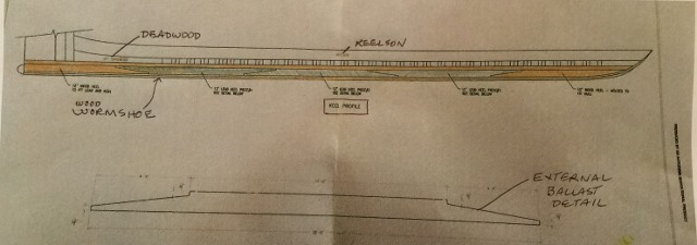 Plans for keel with external ballast