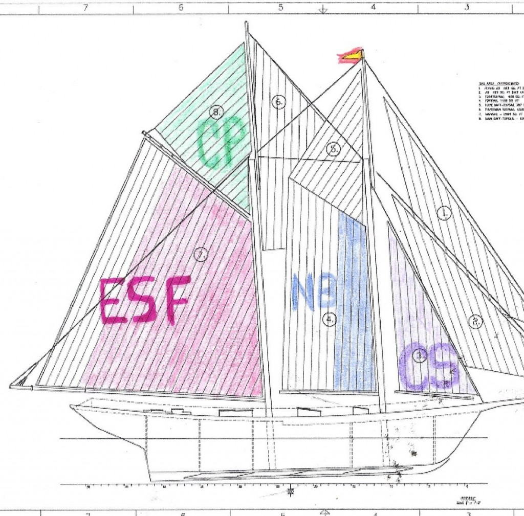 You can help Raise the Sails too!